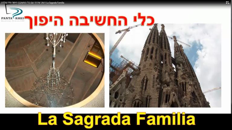 שימוש בכלי החשיבה היפוך La Sagrada Familia